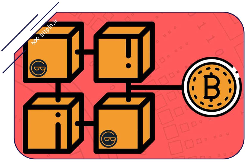 معرفی بیت کوین: مشهورترین ارز رمزنگاری شده در جهان